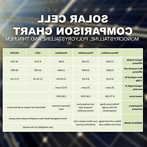 ALEKO 24 Volt Solar Panel Gate Pool