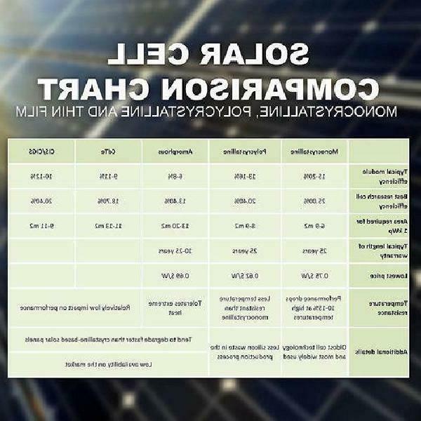 ALEKO Solar Panel,