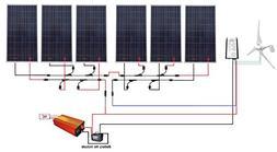 wind solar power turbine